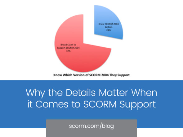 Why the Details Matter When it Comes to SCORM Support